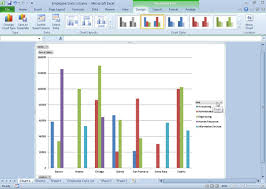 Create A Chart In Excel 2010 How To Create And Format A Pivot Chart In Excel 2010 Dummies