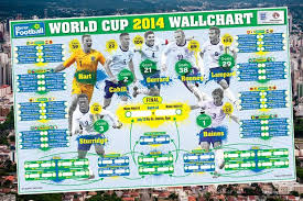 World Cup Wall Chart Download Your Brazil 2014 Poster