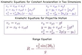 figure kinematic equations