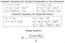 figure kinematic equations