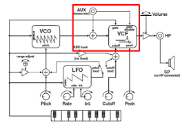 72 chevelle wiring diagram wiring schematic 72 Lemans Wiring Diagram 1955 f100 wiring diagram further install cowl induction system 197072 chevelle el camino additionally 1976 wiring 72 lemans wiring diagram