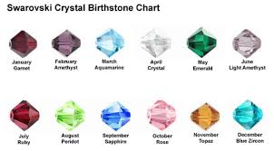 Birthstone Crystals Chart Swarovski Crystal Birthstone Options