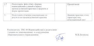 Практика Минусинский педагогический колледж Дневник