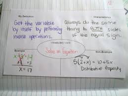 solve an equation math love interactive notebook pages of late algebra 1 and algebra