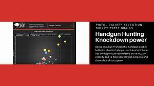 Pistol Caliber Ballistics Chart Handgun Hunting Knockdown Power Small To Dangerous Game