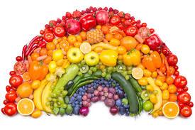 The Rainbow Diet Food List Happy Healthy Couple