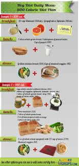 Pin By Veronica George On Lipmans Hcg Pinterest Diet 800