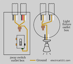 how to wire cooper 277 pilot light switch inside to wire light How To Wire Cooper 277 Pilot Light Switch gallery of how to wire cooper 277 pilot light switch inside to wire light switch diagram
