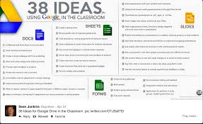 interesting topics presentations topics over keywords an seo ideas to use google drive in class educational technology and today s post covers some interesting