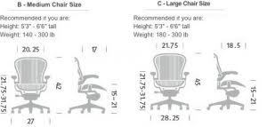 Aeron Miller Size Chart Herman Miller Aeron Review 2019 Update Is Chair Worth It