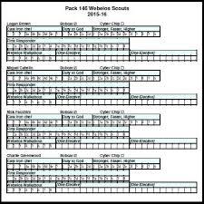 76 Unmistakable Webelos Requirements Chart