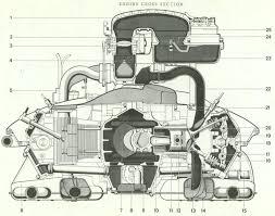 Porsche 911 Valve Adjustment Made Easy | 911 (1965-89) - 930 Turbo ...