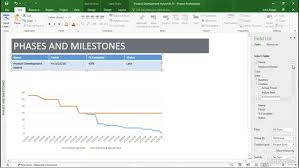 Building A Phases And Milestones Report
