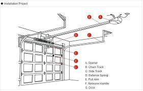 automatic garage door openerAutomatic Garage Door Opener I17 For Charming Inspiration Interior
