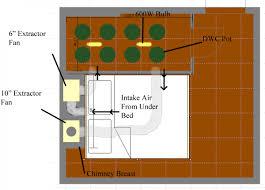 Marvelous Sample Small Grow Room Design Best Sample Interior Room Perfect Grow Room Design