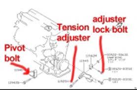 how to replace sr20 water pump diagram power steering oil pump bracket