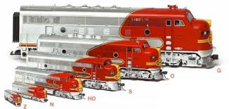 Toy Train Scales Chart Scales Trains4africa