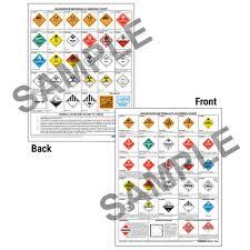 Combined Hazardous Materials Warning Label Placard Chart 17