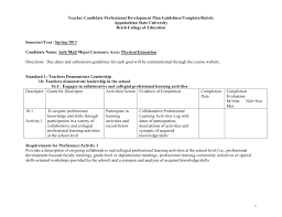 026 Template Ideas Professional Development Plan 009006277 1
