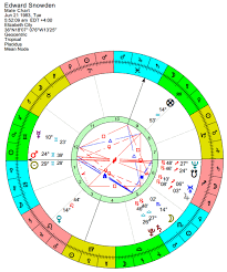 Edward Snowden Birth Chart Sunrise Chart Time Unknown Of Whistleblower Edward Snowden