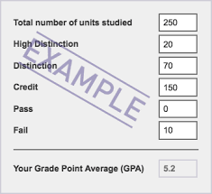 Gpa Chart 5 0 Scale Gpa Calculator Results Assessment And Exams Study