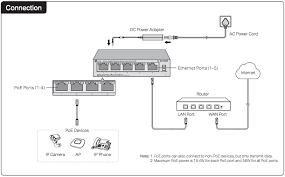 Non PoE devices on <b>TL</b>-<b>SG1005P</b> ? - <b>TP</b>-<b>Link</b> SMB Community