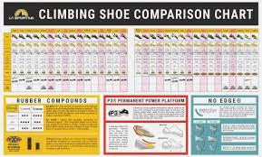 La Sportiva Shoes Size Chart La Sportiva Climbing Shoe Size