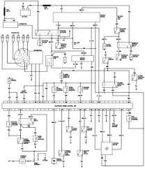 1985 jeep cj7 wiring diagram images jeep scrambler wiring diagram 1986 jeep cj7 wiring diagram design