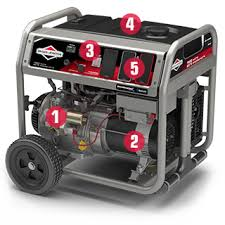 How electric generators work Alternator How Portable Generator Works Medium Portable Generators 101 How They Work Briggs Stratton