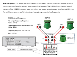 subwoofer series parallel wiring diagram images speaker wiring diagrams omni pictures all the wiring diagram