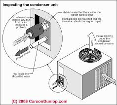 wiring diagram for swamp cooler switch the wiring diagram champion swamp cooler wiring diagram nodasystech wiring diagram