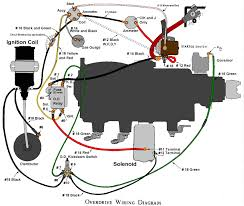 studebaker overdrive help allison automatic transmission wiring diagram click image to view full size