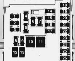 chevrolet cruze saloon (2012) fuse box diagram carknowledge 2012 chevy cruze radio wiring diagram chevrolet cruze wiring diagram fuse box instrument panel