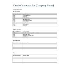 Interpretive Chart Of Accounts Excel Spreadsheet Chart Of