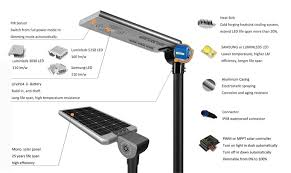 all in 1 integrated solar street light working specs list