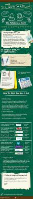 how to a job fast even out experience how to get a job infographic