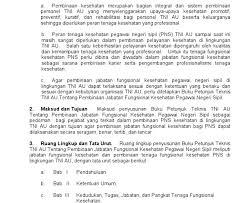 Contoh Surat Pemberhentian Sementara Dari Jabatan Fungsional Bagi Contoh Surat