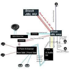 how to replace the jbl system while keeping oem headunit toyota also toyota jbl stereo wiring diagram how to replace the jbl system while keeping oem headunit toyota also jbl wiring diagram