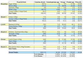 Weight Spreadsheet Sum Weights Per Bar Diameter Spreadsheet