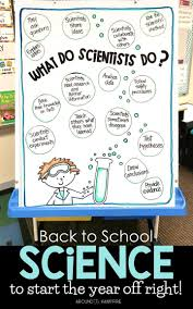 What Do Scientists Do Anchor Chart Back To School Science Activities For 2nd And 3rd Grade