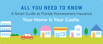 your guide to the home insurance quote