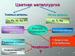 Презентация по географии Казахстан крупный район по переработке  Содержимое разработки