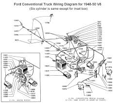 wiring for 1948 to 49 ford trucks wiring ford wiring diagram for truck