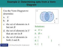 A Ub Venn Diagram Venn Diagrams And Set Operation Ppt Download