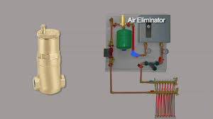 Hydronic Heating System Design Central Heating Systems The Hydronic System Greenmatch
