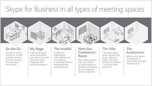 this microsoft slide defines 6 meeting space types on the go and my stage are small meeting spaces auditorium is of course the large meeting space