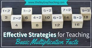 Effective Strategies for Teaching the Basic Multiplication Facts ...
