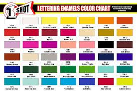 Details About 1 Shot Paints 118ml One Shot 1shot Pinstriping Paints Enamel 1shot 118 Ml 4oz