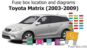 fuse box location and diagrams toyota matrix (e130; 2003 2009 2009 toyota corolla interior fuse box youtube at 2009 Toyota Corolla Exterior Fuse Box