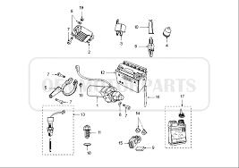 csir wiring diagram csir image wiring diagram peugeot xps sm wiring diagram peugeot auto wiring diagram schematic on csir wiring diagram